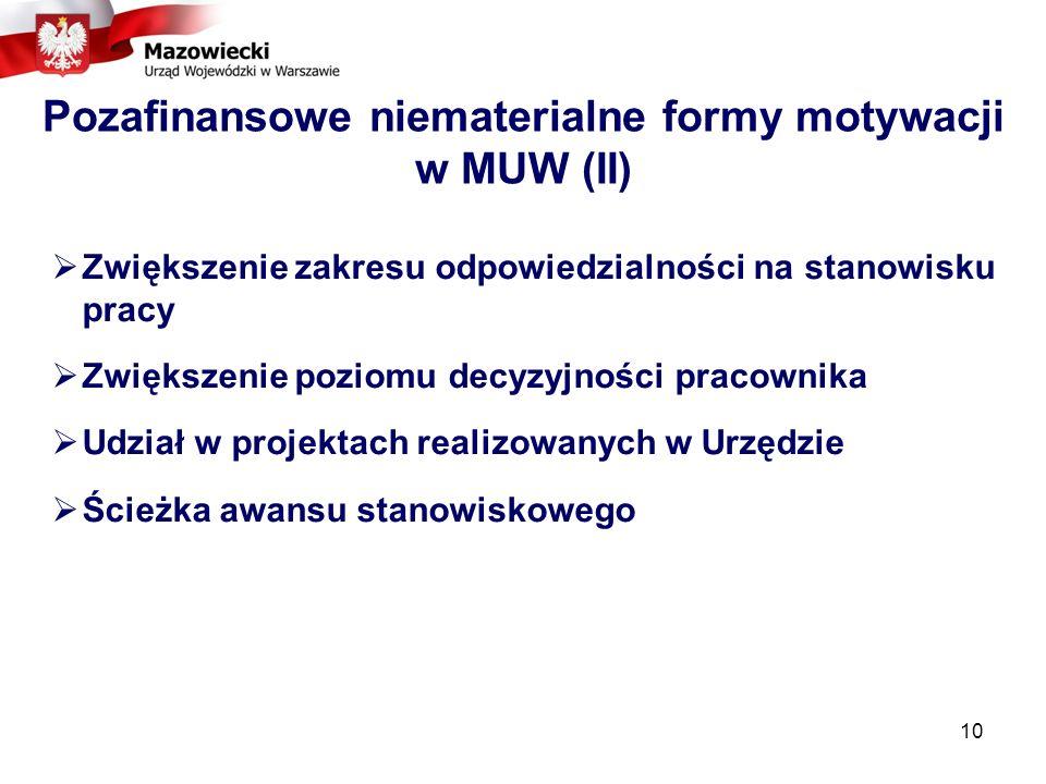 10 Pozafinansowe niematerialne formy motywacji w MUW (II) Zwiększenie zakresu odpowiedzialności na stanowisku pracy Zwiększenie poziomu decyzyjności pracownika Udział w projektach realizowanych w Urzędzie Ścieżka awansu stanowiskowego