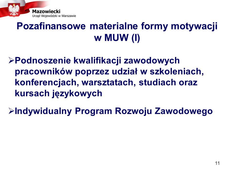 11 Pozafinansowe materialne formy motywacji w MUW (I) Podnoszenie kwalifikacji zawodowych pracowników poprzez udział w szkoleniach, konferencjach, warsztatach, studiach oraz kursach językowych Indywidualny Program Rozwoju Zawodowego