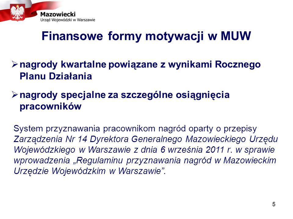 5 Finansowe formy motywacji w MUW nagrody kwartalne powiązane z wynikami Rocznego Planu Działania nagrody specjalne za szczególne osiągnięcia pracowników System przyznawania pracownikom nagród oparty o przepisy Zarządzenia Nr 14 Dyrektora Generalnego Mazowieckiego Urzędu Wojewódzkiego w Warszawie z dnia 6 września 2011 r.