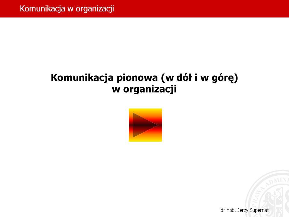 Komunikacja w organizacji dr hab. Jerzy Supernat Komunikacja pionowa (w dół i w górę) w organizacji