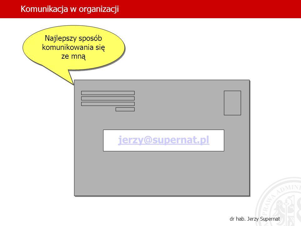 Komunikacja w organizacji dr hab. Jerzy Supernat jerzy@supernat.pl Najlepszy sposób komunikowania się ze mną