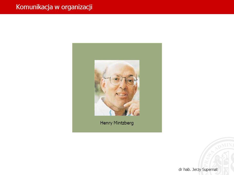 Komunikacja w organizacji dr hab. Jerzy Supernat Henry Mintzberg