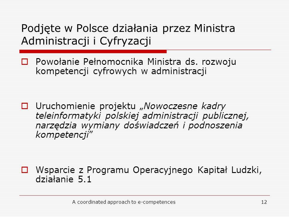 A coordinated approach to e-competences12 Podjęte w Polsce działania przez Ministra Administracji i Cyfryzacji Powołanie Pełnomocnika Ministra ds.