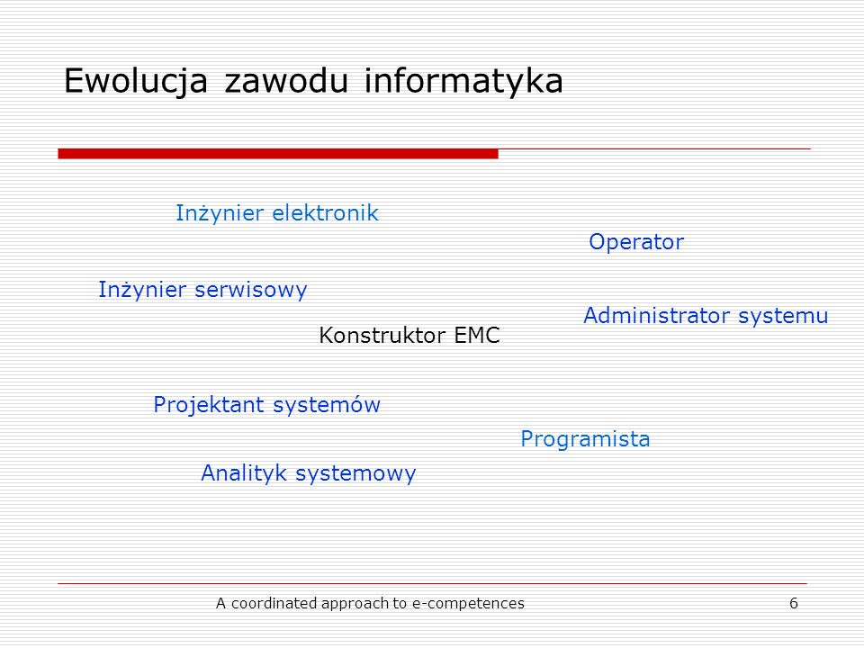 A coordinated approach to e-competences6 Ewolucja zawodu informatyka Konstruktor EMC Inżynier elektronik Programista Operator Inżynier serwisowy Projektant systemów Analityk systemowy Administrator systemu
