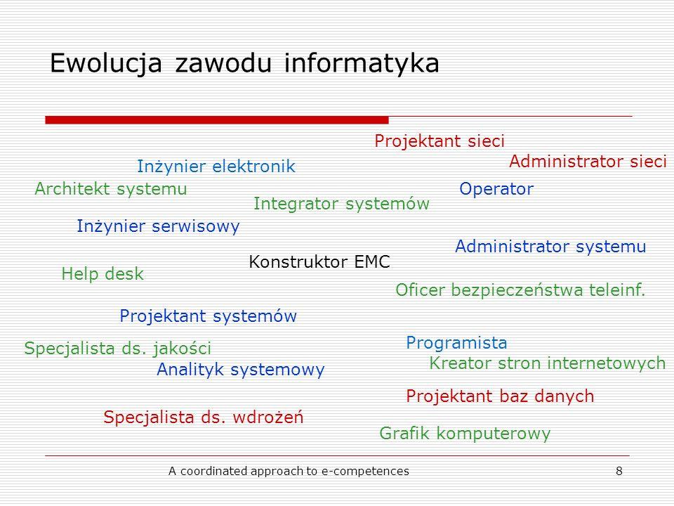 A coordinated approach to e-competences19 Studium podyplomowe dla osób kierujących komórkami IT – bloki tematyczne programu Nowoczesna administracja i jej legislacja w obszarze wykorzystania teleinformatyki – wykład Przegląd współczesnych narzędzi budowy i integracji systemów teleinformatycznych - wykład Architektura teleinformatyczna państwa – wykład z ćwiczeniami Proces budowy systemu teleinformatycznego - wykład z ćwiczeniami Skuteczne przywództwo, kierowanie zespołami – wykład Studium przypadku – seminarium System Informatyczny Państwa 2020 (Państwo 2.0) – seminarium