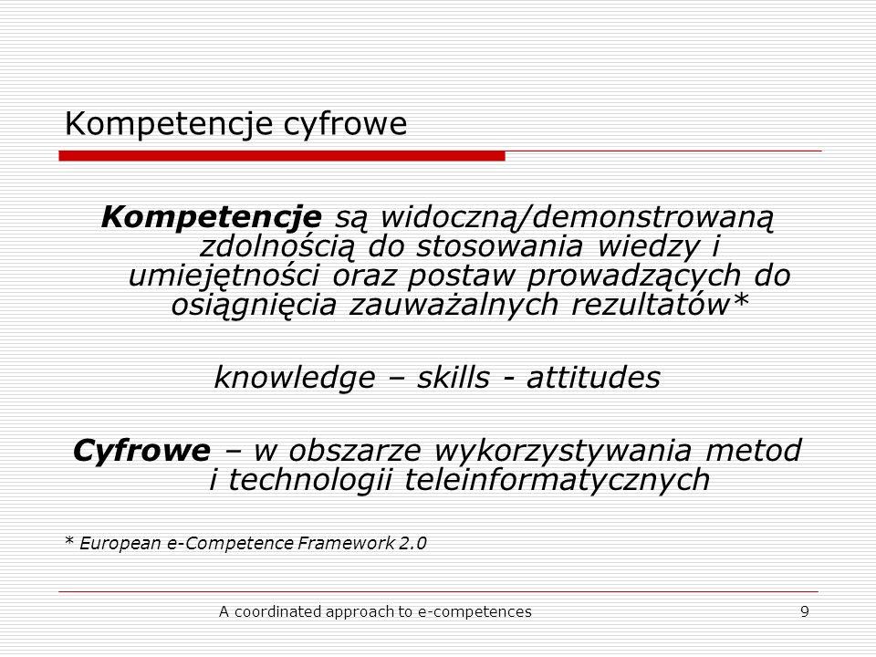 A coordinated approach to e-competences9 Kompetencje cyfrowe Kompetencje są widoczną/demonstrowaną zdolnością do stosowania wiedzy i umiejętności oraz postaw prowadzących do osiągnięcia zauważalnych rezultatów* knowledge – skills - attitudes Cyfrowe – w obszarze wykorzystywania metod i technologii teleinformatycznych * European e-Competence Framework 2.0