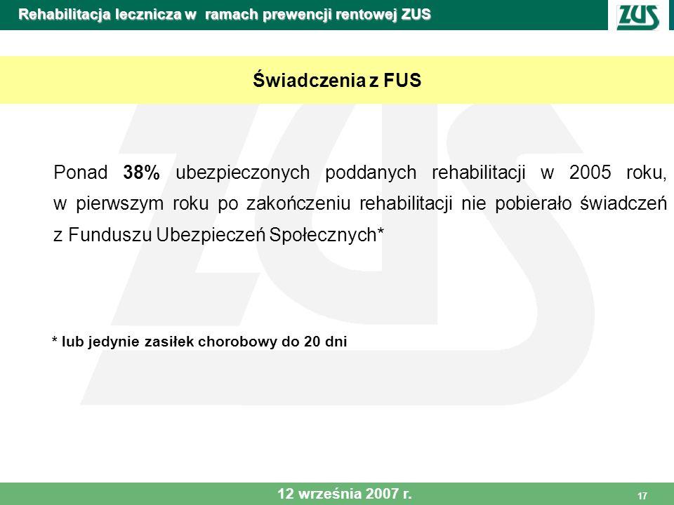 18 Rehabilitacja lecznicza w ramach prewencji rentowej ZUS W drugim roku po ukończeniu rehabilitacji leczniczej świadczeń z tytułu niezdolności do pracy w związku z chorobą, która była przyczyną rehabilitacji nie pobierało: Świadczenia z FUS 51% osób (rehabilitacja w 2000 roku) 58% osób (rehabilitacja w 2003 roku) 12 września 2007 r.
