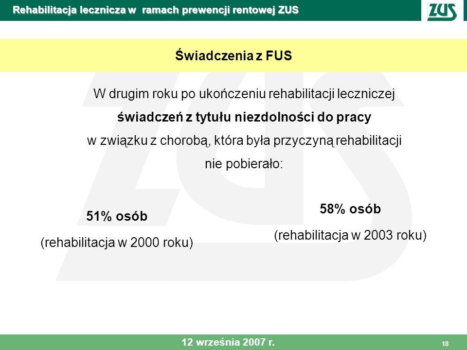 19 Rehabilitacja lecznicza w ramach prewencji rentowej ZUS Ankiety W 2006 roku rozesłano do osób, które odbyły rehabilitację leczniczą ponad 16,8 tys.