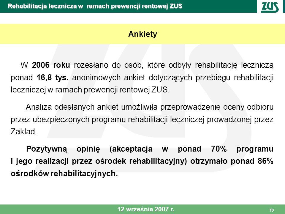 20 Rehabilitacja lecznicza w ramach prewencji rentowej ZUS 78% 90% 73% 75% 82% 62% 86% 55% 82% 80% 70% 74% 100% 80% 60% 40% 20% Dziwnówek Jantar Gołdap Sanatorium Gołdap Szpital Inowrocław Solanki Kołobrzeg S.A.