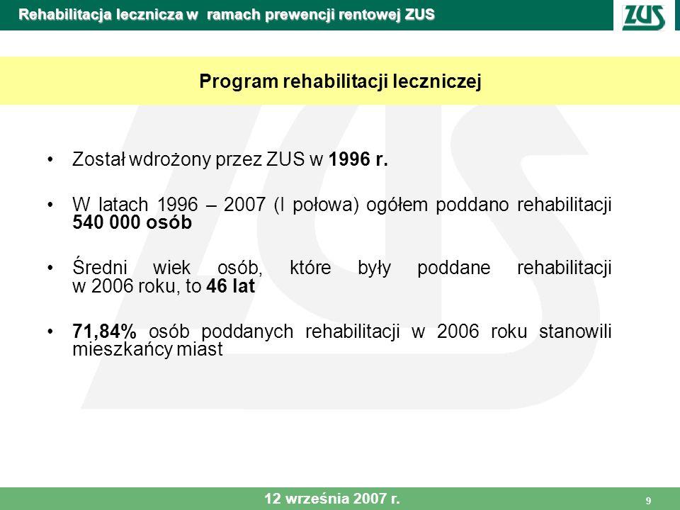 9 Rehabilitacja lecznicza w ramach prewencji rentowej ZUS Został wdrożony przez ZUS w 1996 r. W latach 1996 – 2007 (I połowa) ogółem poddano rehabilit