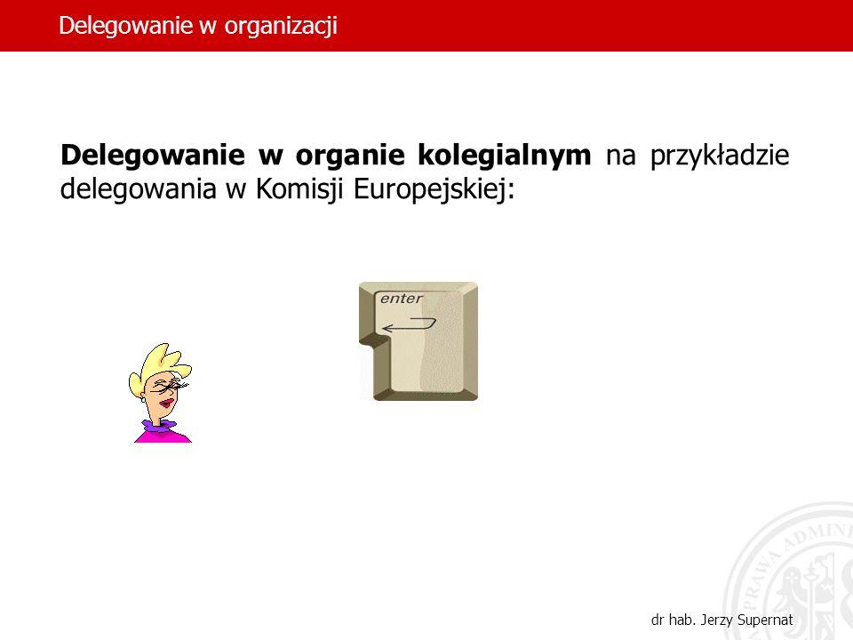 11 Delegowanie w organie kolegialnym na przykładzie delegowania w Komisji Europejskiej: Delegowanie w organizacji dr hab. Jerzy Supernat