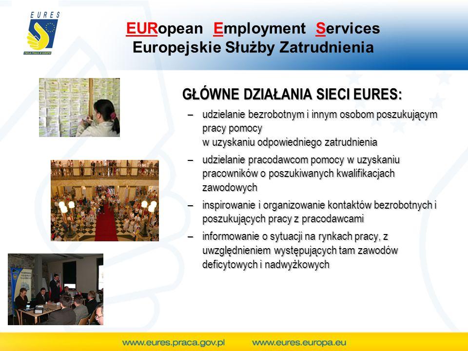 GŁÓWNE DZIAŁANIA SIECI EURES: –udzielanie bezrobotnym i innym osobom poszukującym pracy pomocy w uzyskaniu odpowiedniego zatrudnienia –udzielanie pracodawcom pomocy w uzyskaniu pracowników o poszukiwanych kwalifikacjach zawodowych –inspirowanie i organizowanie kontaktów bezrobotnych i poszukujących pracy z pracodawcami –informowanie o sytuacji na rynkach pracy, z uwzględnieniem występujących tam zawodów deficytowych i nadwyżkowych