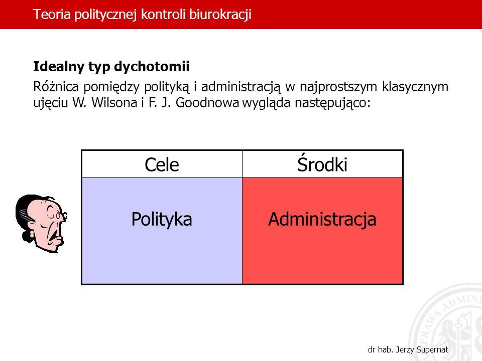 Teoria politycznej kontroli biurokracji dr hab. Jerzy Supernat Idealny typ dychotomii Różnica pomiędzy polityką i administracją w najprostszym klasycz