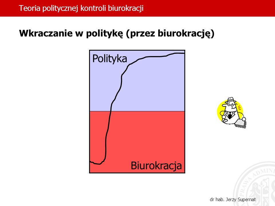 Teoria politycznej kontroli biurokracji dr hab. Jerzy Supernat Wkraczanie w politykę (przez biurokrację) Polityka Biurokracja