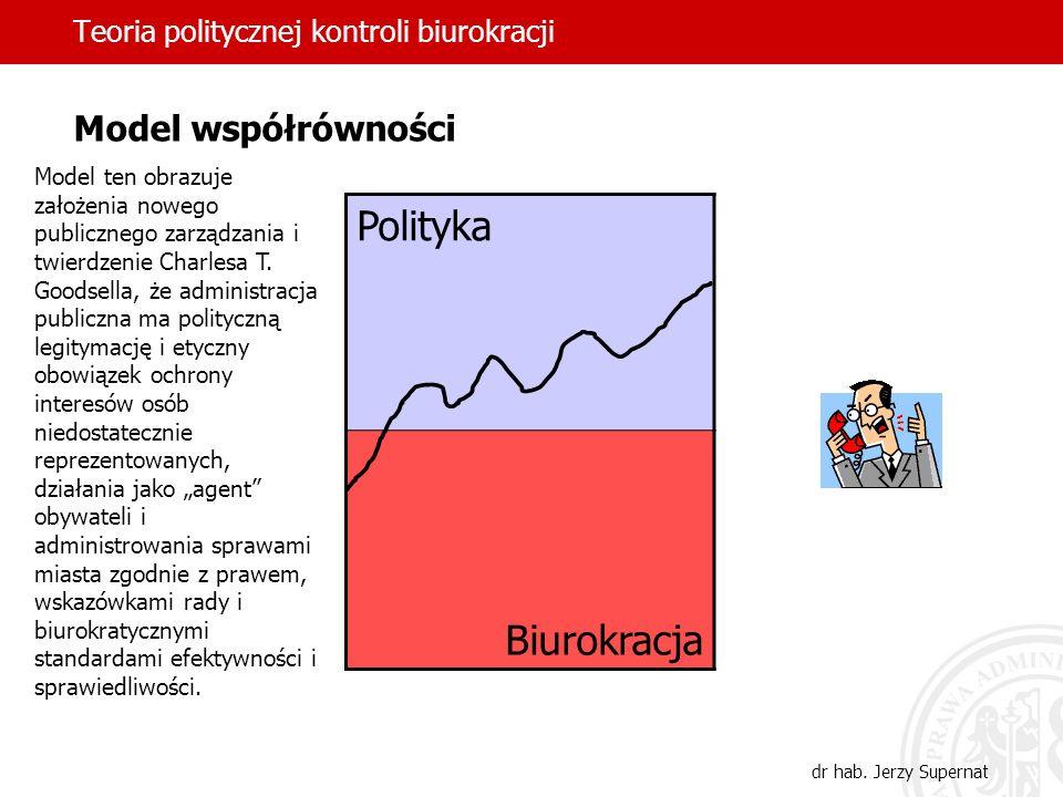 Teoria politycznej kontroli biurokracji dr hab. Jerzy Supernat Model współrówności Polityka Biurokracja Model ten obrazuje założenia nowego publiczneg