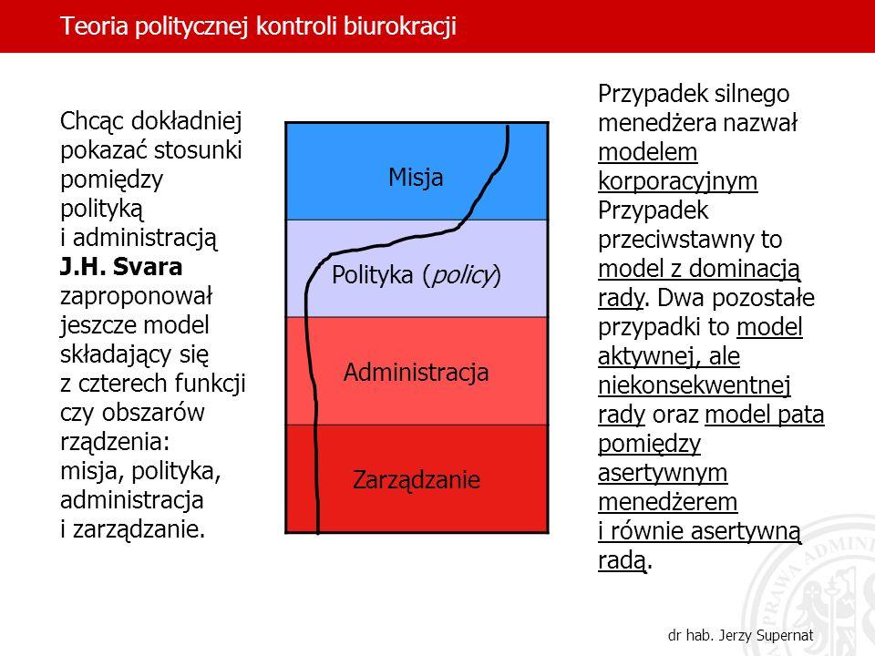 Teoria politycznej kontroli biurokracji dr hab. Jerzy Supernat Chcąc dokładniej pokazać stosunki pomiędzy polityką i administracją J.H. Svara zapropon
