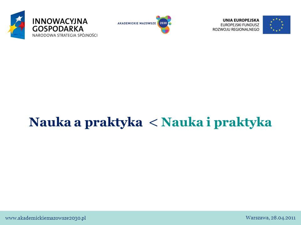 www.akademickiemazowsze2030.pl Warszawa, 28.04.2011
