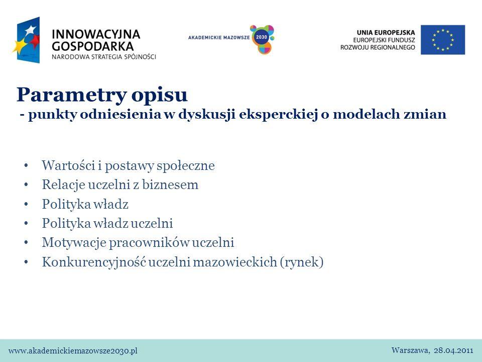 Czy można zastosować w Polsce któryś z istniejących modeli działania szkół wyższych na świecie .