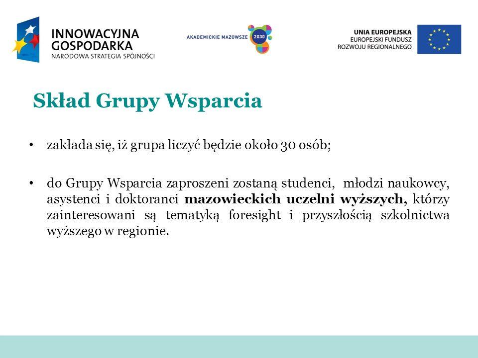Skład Grupy Wsparcia zakłada się, iż grupa liczyć będzie około 30 osób; do Grupy Wsparcia zaproszeni zostaną studenci, młodzi naukowcy, asystenci i doktoranci mazowieckich uczelni wyższych, którzy zainteresowani są tematyką foresight i przyszłością szkolnictwa wyższego w regionie.
