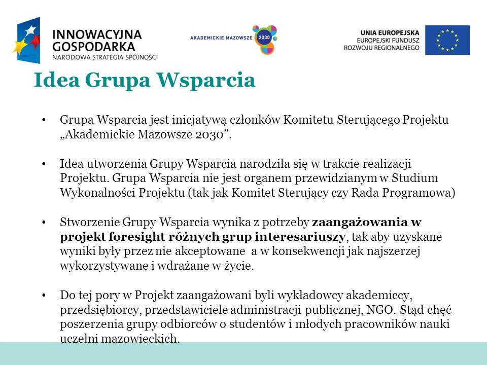 Idea Grupa Wsparcia Grupa Wsparcia jest inicjatywą członków Komitetu Sterującego Projektu Akademickie Mazowsze 2030.