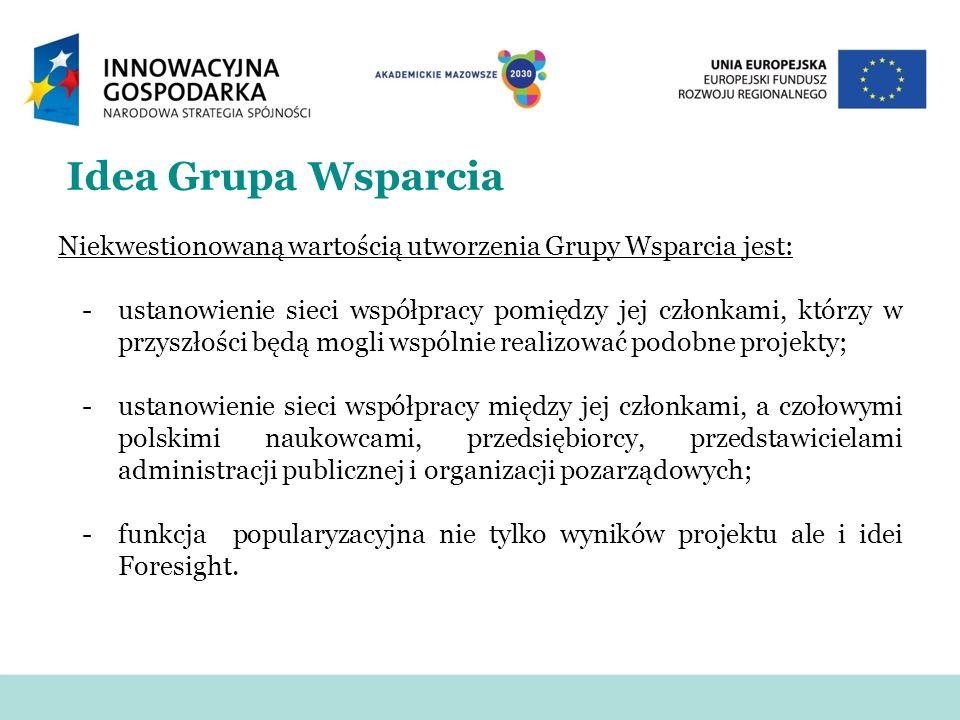 Zapraszamy wszystkich zainteresowanych do udziału w projekcie Foresight regionalny dla szkół wyższych Warszawy i Mazowsza Akademickie Mazowsze 2030 !!!