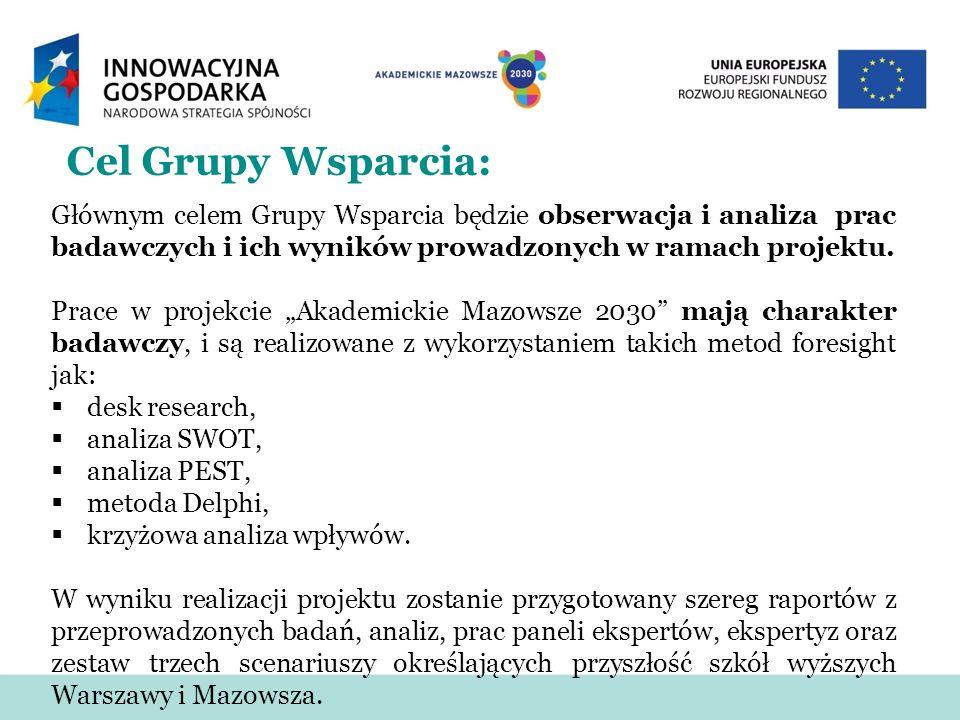 Zadania dla członków Grupy Wsparcia: Zadaniem do realizacji dla członków Grupy Wsparcia jest: -obserwacja i analiza prac badawczych prowadzonych w ramach projektu ( w okresie 01.2011 do 05.2012); - udział w konkursie na najlepszą pracę pisemną (esej, artykuł) o tematyce z zakresu projektu Akademickiego Mazowsza 2030 i idei Foresight (konkurs zostanie ogłoszony w 02.2011 a jego wynik rozstrzygnięty zostanie w 06.2011); -możliwość udziału w wypracowaniu alternatywnego scenariusza zmian modelu funkcjonowania uczelni i kształcenia dla GOW (07.2011-02.2012)