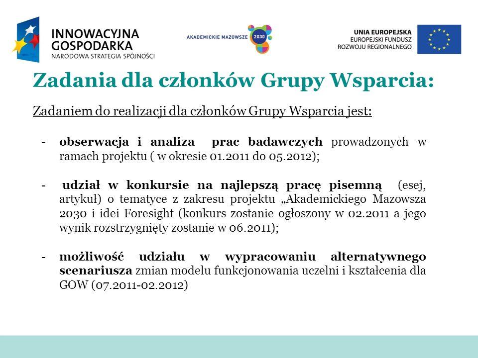 PROMOTOR GRUPY WSPARCIA Piecze nad pracami Grupy Wsparcia stanowić będzie Promotor Grupy Wsparcia – Kierownik Projektu Mariusz Wielec, który kierować będzie merytoryczną pracą uczestników GW.