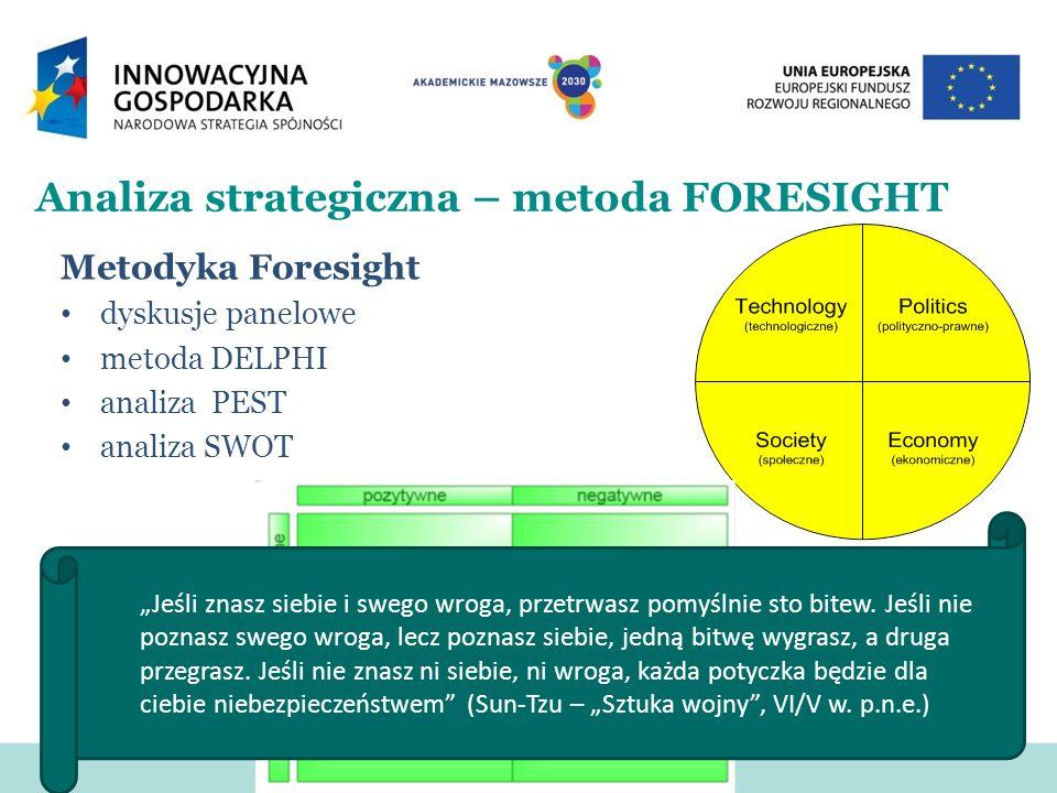 Metodyka Foresight dyskusje panelowe metoda DELPHI analiza PEST analiza SWOT 11 Analiza strategiczna – metoda FORESIGHT Jeśli znasz siebie i swego wro