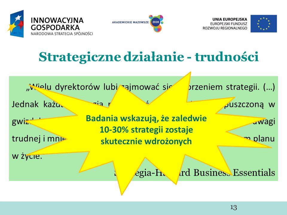 Strategiczne działanie - trudności 13 Wielu dyrektorów lubi zajmować się tworzeniem strategii. (…) Jednak każda strategia może stać się jedynie parą p