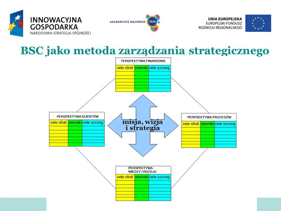 15 BSC jako metoda zarządzania strategicznego misja, wizja i strategia