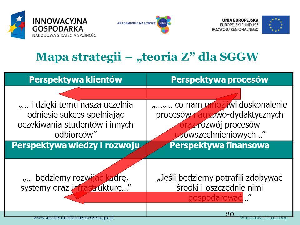 www.akademickiemazowsze2030.plWarszawa, 11.11.2009 Mapa strategii – teoria Z dla SGGW Perspektywa klientówPerspektywa procesów … i dzięki temu nasza u