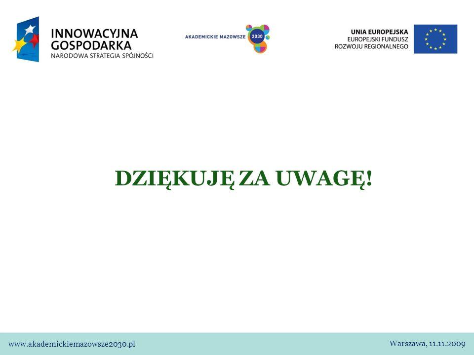 DZIĘKUJĘ ZA UWAGĘ! www.akademickiemazowsze2030.pl Warszawa, 11.11.2009