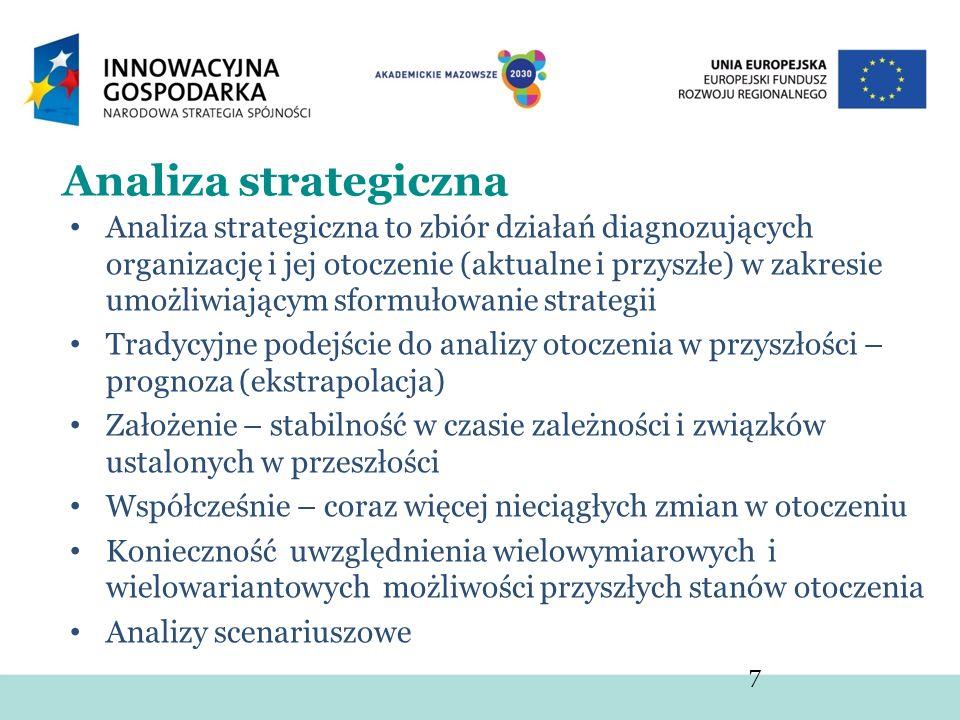 Analiza strategiczna Analiza strategiczna to zbiór działań diagnozujących organizację i jej otoczenie (aktualne i przyszłe) w zakresie umożliwiającym
