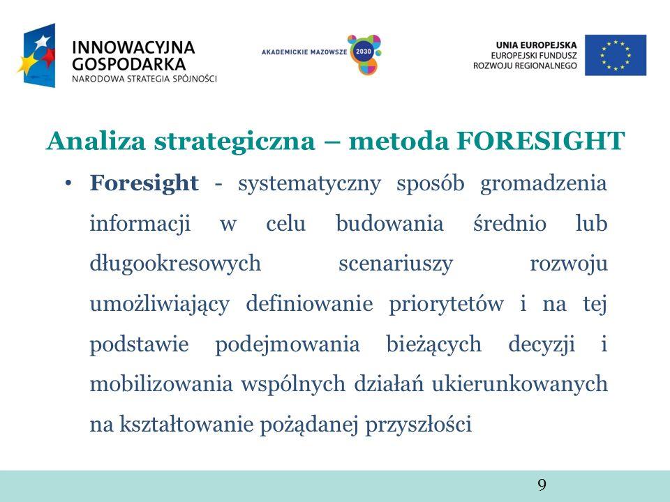 Analiza strategiczna – metoda FORESIGHT Foresight - systematyczny sposób gromadzenia informacji w celu budowania średnio lub długookresowych scenarius