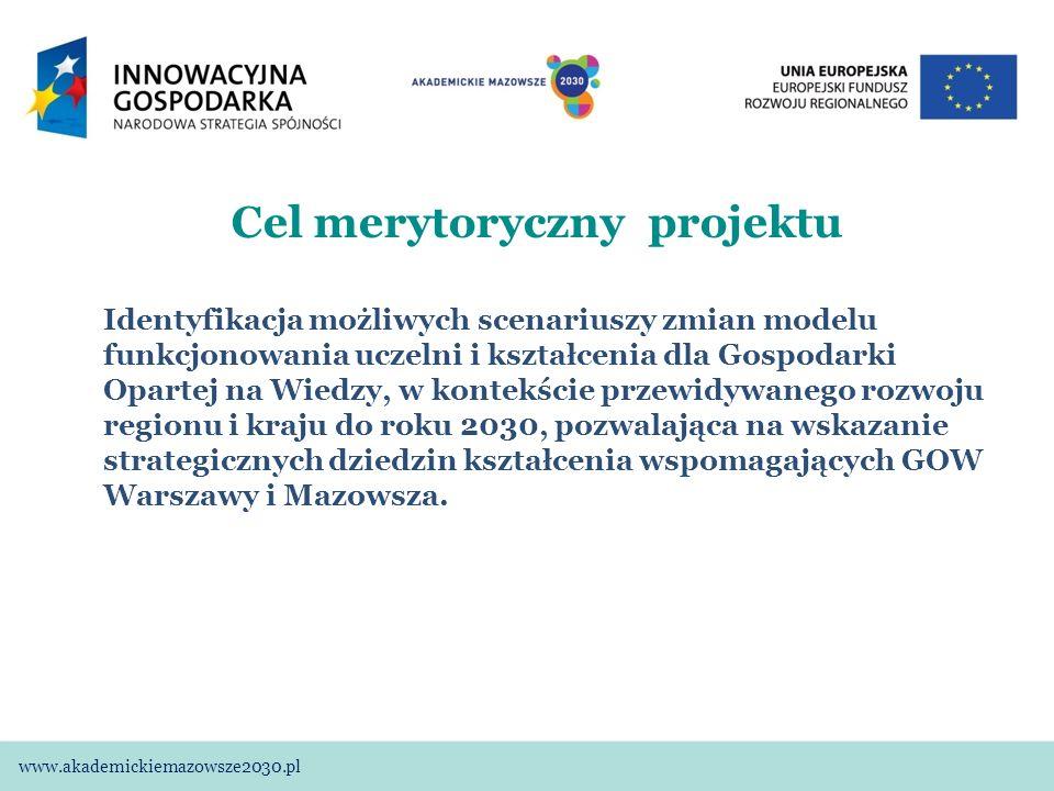 www.akademickiemazowsze2030.pl Cel merytoryczny projektu Identyfikacja możliwych scenariuszy zmian modelu funkcjonowania uczelni i kształcenia dla Gospodarki Opartej na Wiedzy, w kontekście przewidywanego rozwoju regionu i kraju do roku 2030, pozwalająca na wskazanie strategicznych dziedzin kształcenia wspomagających GOW Warszawy i Mazowsza.