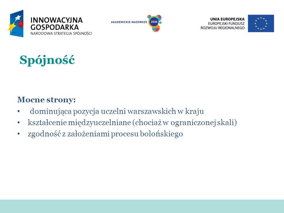 Spójność Mocne strony: dominująca pozycja uczelni warszawskich w kraju kształcenie międzyuczelniane (chociaż w ograniczonej skali) zgodność z założeniami procesu bolońskiego