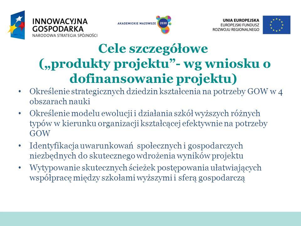 01 www.akademickiemazowsze2030.plWarszawa, 11.11.2009 Foresight Akademickie Mazowsze 2030 Projekt współfinansowany ze środków Europejskiego Funduszu Rozwoju Regionalnego w ramach Programu Operacyjnego Innowacyjna Gospodarka 2007 – 2013.