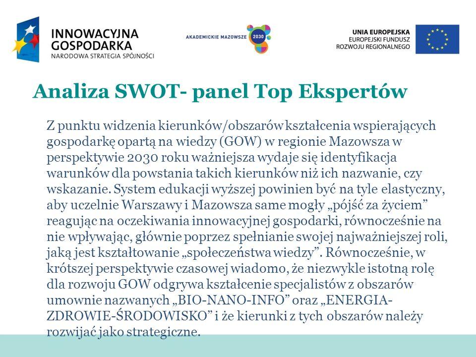 Analiza SWOT- panel Top Ekspertów Z punktu widzenia kierunków/obszarów kształcenia wspierających gospodarkę opartą na wiedzy (GOW) w regionie Mazowsza w perspektywie 2030 roku ważniejsza wydaje się identyfikacja warunków dla powstania takich kierunków niż ich nazwanie, czy wskazanie.