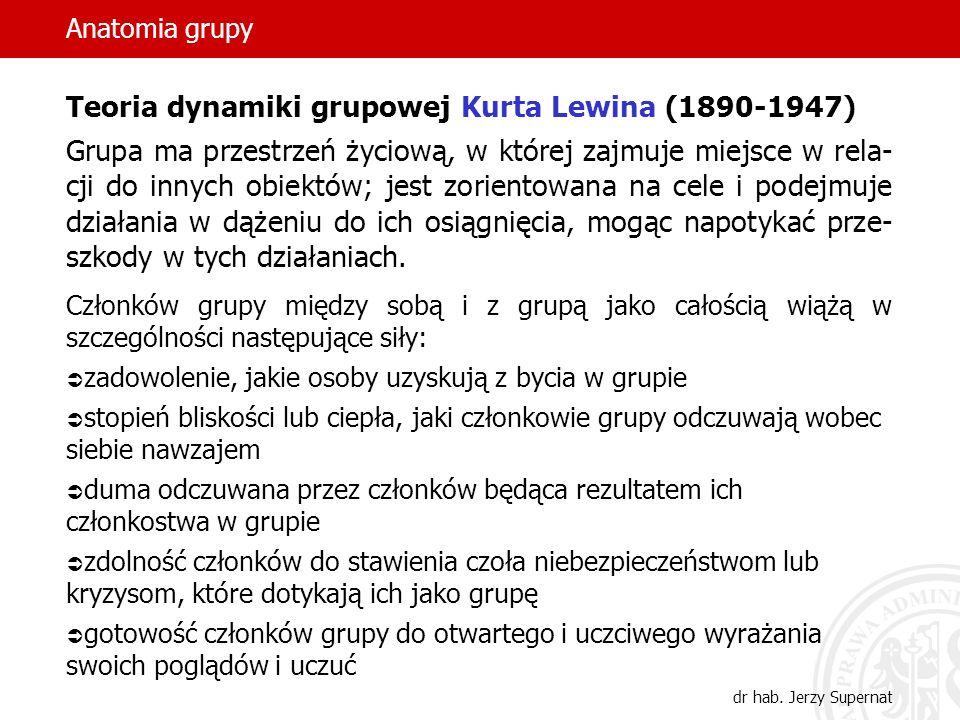 Anatomia grupy dr hab. Jerzy Supernat Teoria dynamiki grupowej Kurta Lewina (1890-1947) Grupa ma przestrzeń życiową, w której zajmuje miejsce w rela-