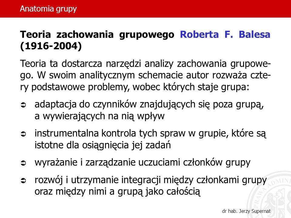 Anatomia grupy dr hab. Jerzy Supernat Teoria zachowania grupowego Roberta F. Balesa (1916-2004) Teoria ta dostarcza narzędzi analizy zachowania grupow