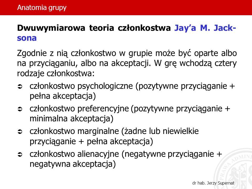 Anatomia grupy dr hab. Jerzy Supernat Dwuwymiarowa teoria członkostwa Jaya M. Jack- sona Zgodnie z nią członkostwo w grupie może być oparte albo na pr