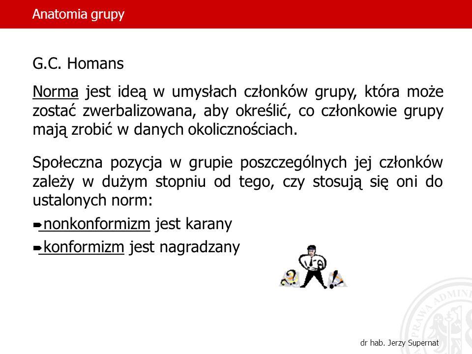 Anatomia grupy dr hab. Jerzy Supernat G.C. Homans Norma jest ideą w umysłach członków grupy, która może zostać zwerbalizowana, aby określić, co członk