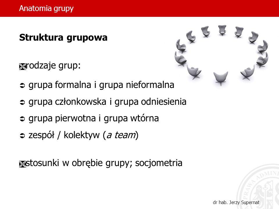 Anatomia grupy dr hab. Jerzy Supernat Struktura grupowa rodzaje grup: grupa formalna i grupa nieformalna grupa członkowska i grupa odniesienia grupa p