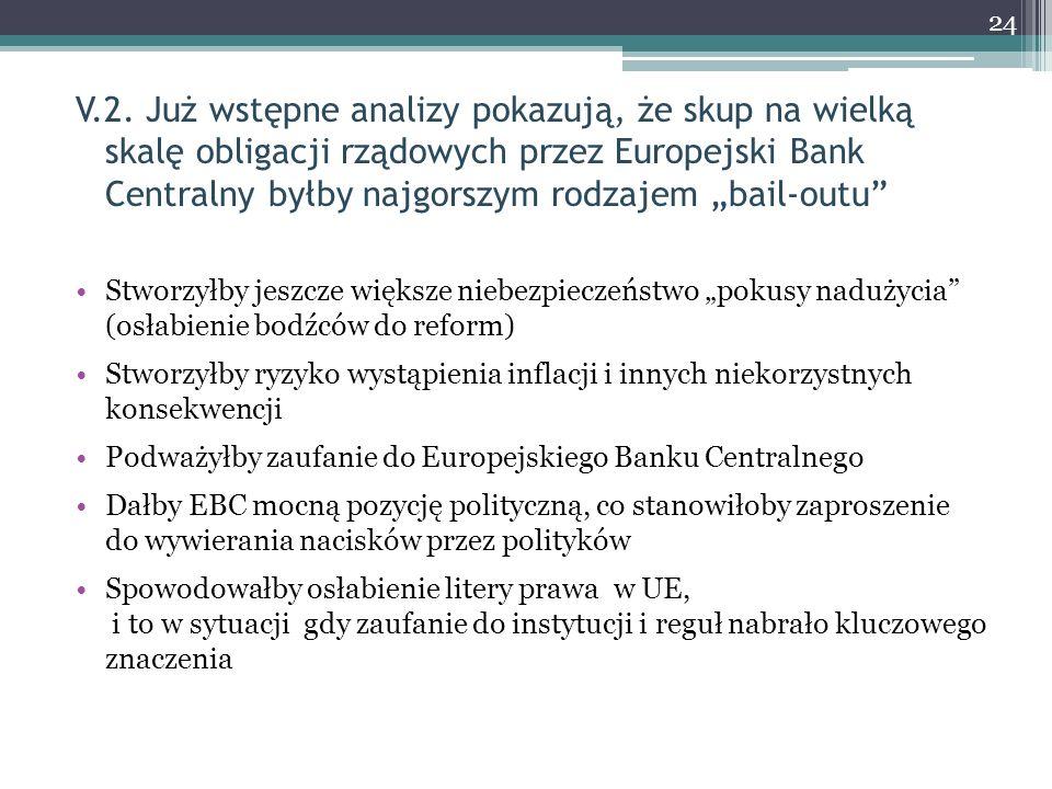 V.2. Już wstępne analizy pokazują, że skup na wielką skalę obligacji rządowych przez Europejski Bank Centralny byłby najgorszym rodzajem bail-outu Stw