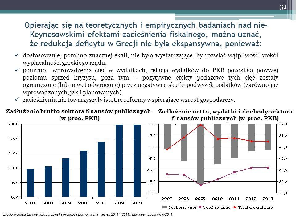 Opierając się na teoretycznych i empirycznych badaniach nad nie- Keynesowskimi efektami zacieśnienia fiskalnego, można uznać, że redukcja deficytu w G