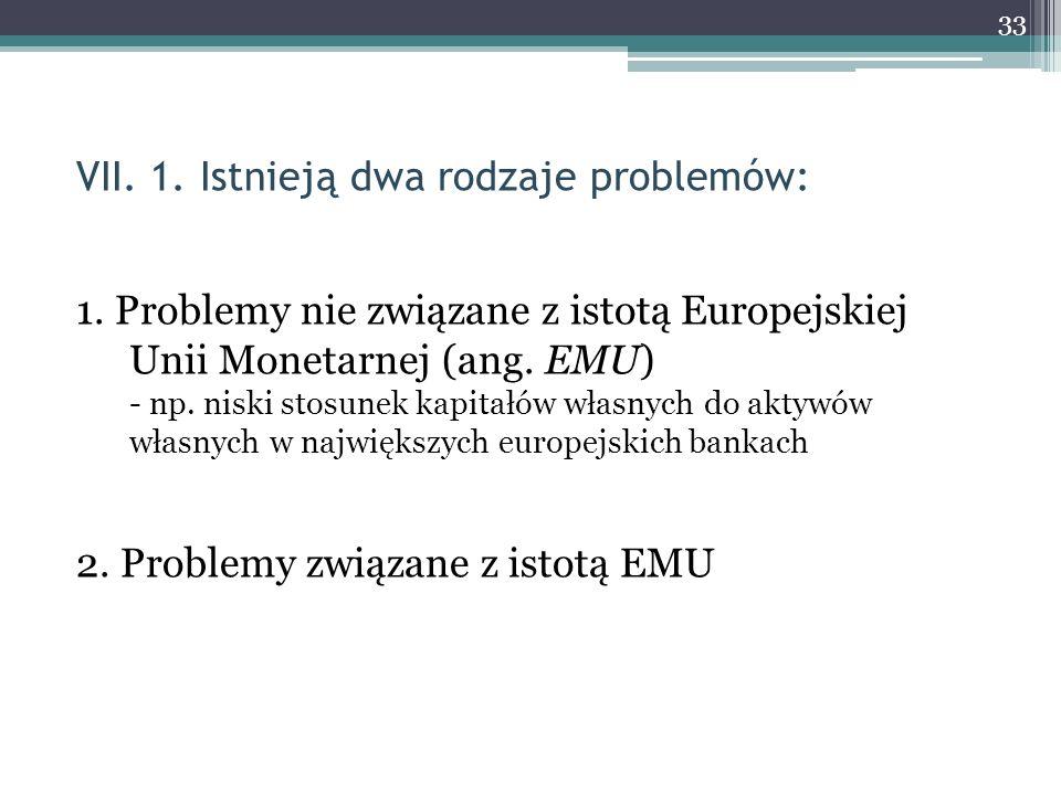 VII. 1. Istnieją dwa rodzaje problemów: 1. Problemy nie związane z istotą Europejskiej Unii Monetarnej (ang. EMU) - np. niski stosunek kapitałów własn