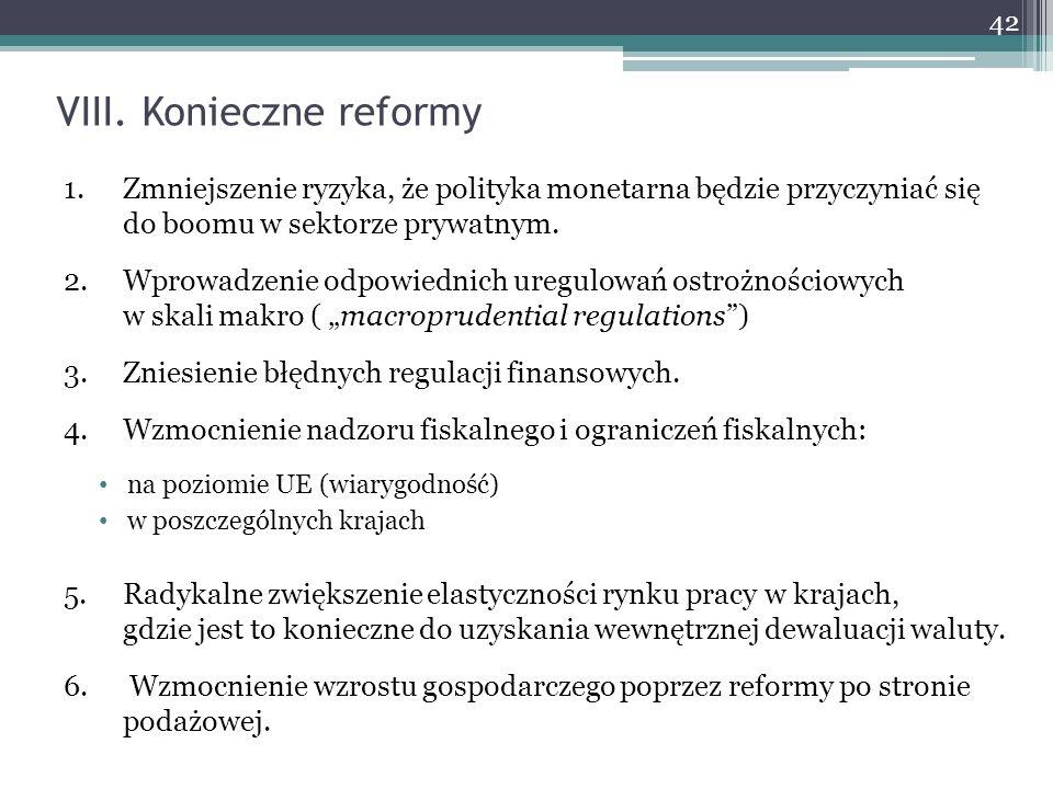 VIII. Konieczne reformy 1.Zmniejszenie ryzyka, że polityka monetarna będzie przyczyniać się do boomu w sektorze prywatnym. 2.Wprowadzenie odpowiednich