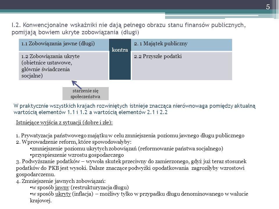 I.2. Konwencjonalne wskaźniki nie dają pełnego obrazu stanu finansów publicznych, pomijają bowiem ukryte zobowiązania (długi) 1.1 Zobowiązania jawne (