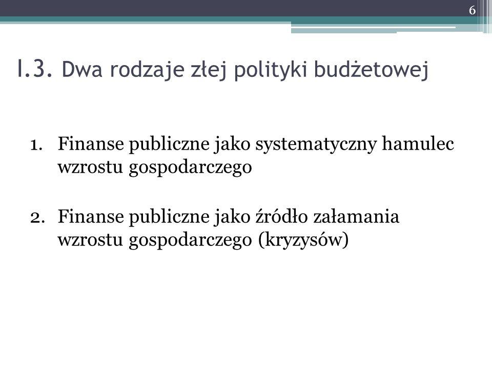 I.3. Dwa rodzaje złej polityki budżetowej 1.Finanse publiczne jako systematyczny hamulec wzrostu gospodarczego 2.Finanse publiczne jako źródło załaman
