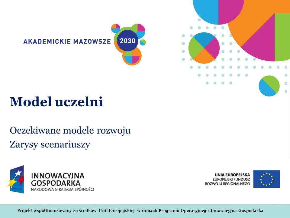 Projekt współfinansowany ze środków Unii Europejskiej w ramach Programu Operacyjnego Innowacyjna Gospodarka Model uczelni Oczekiwane modele rozwoju Za